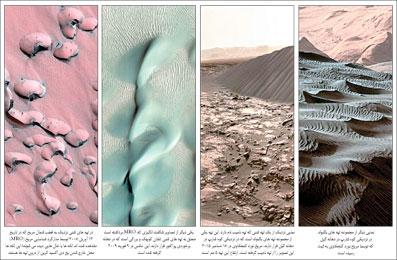 مریخ دنیایی بیابانی است. تپه های شنی آن شبیه به تپه های شنی سیاره زمین هستند، مانند تپه های صحرای بزرگ آفریقا. برخی نقاط آن به قدری شبیه به زمین هستند که اگر قدم در آن ها می گذاشتیم، آنجا را با کویرها و بیابان های زمین اشتباه میگرفتیم، چون مناظر شباهت زیادی به یکدیگر دارند. اما مریخ مانند زمین نیست. مراحل شکلگیری و نحوه جا به جایی تپه های شنی مریخی که تعدادشان هم زیاد است، بسیار متفاوت تر از مراحلی است که طی آن ها تپه های […]